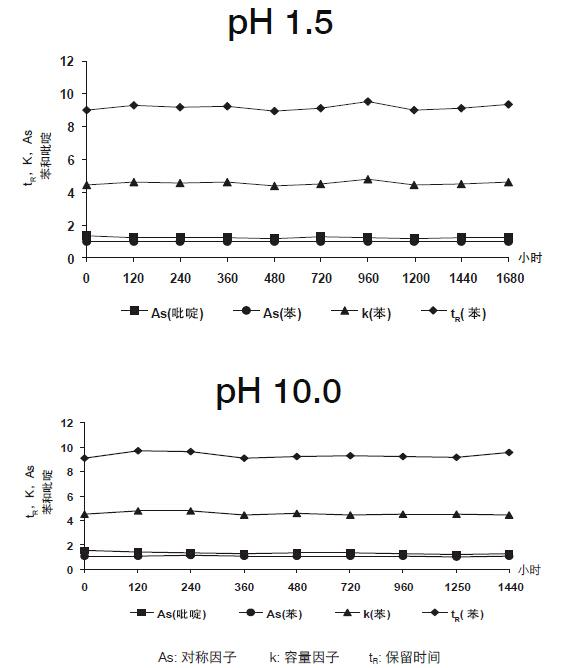 宽pH范围.jpg