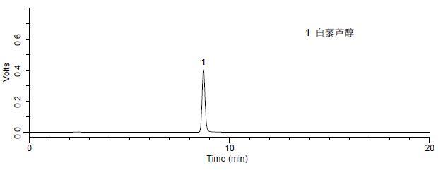 白藜芦醇标准(25.0 mg/L)液相色谱图.jpg
