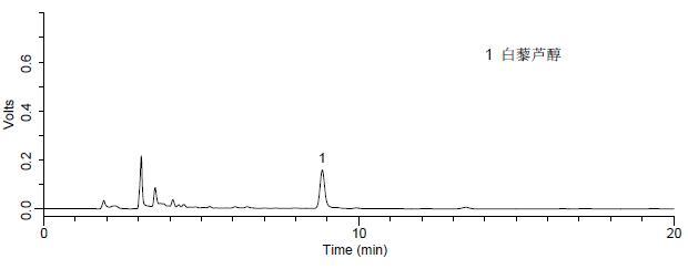 添加水平为1.0 mg//kg 张裕干红葡萄酒中白藜芦醇检测的液相色谱图.jpg