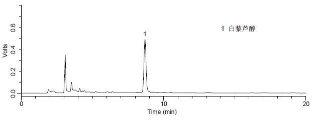 添加水平为5.0 mg//kg 张裕干红葡萄酒中白藜芦醇检测的液相色谱图.jpg