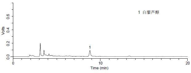 张裕干红葡萄酒中白藜芦醇检测(空白样品)的液相色谱图.jpg