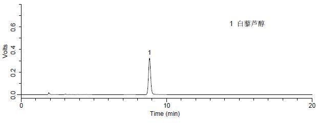添加水平为5.0 mg//kg 经典王朝干红葡萄酒中白藜芦醇检测的液相色谱图.jpg