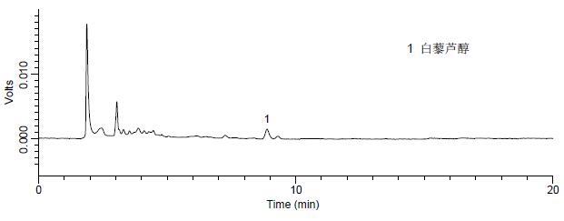 经典王朝干红葡萄酒中白藜芦醇检测(空白样品)的液相色谱图.jpg